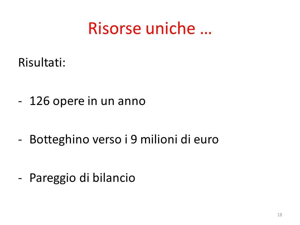 Risorse uniche … Risultati: -126 opere in un anno -Botteghino verso i 9 milioni di euro -Pareggio di bilancio 18