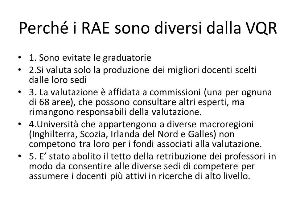 Perché i RAE sono diversi dalla VQR 1.