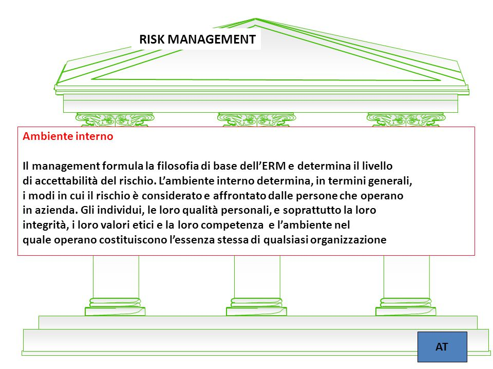 12 RISK MANAGEMENT AT Ambiente interno Il management formula la filosofia di base dell'ERM e determina il livello di accettabilità del rischio.