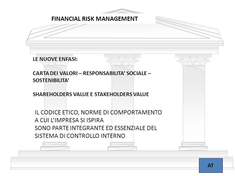 13 FINANCIAL RISK MANAGEMENT AT IL CODICE ETICO, NORME DI COMPORTAMENTO A CUI L'IMPRESA SI ISPIRA SONO PARTE INTEGRANTE ED ESSENZIALE DEL SISTEMA DI C