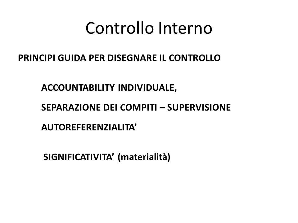 Controllo Interno PRINCIPI GUIDA PER DISEGNARE IL CONTROLLO ACCOUNTABILITY INDIVIDUALE, SEPARAZIONE DEI COMPITI – SUPERVISIONE AUTOREFERENZIALITA' SIG