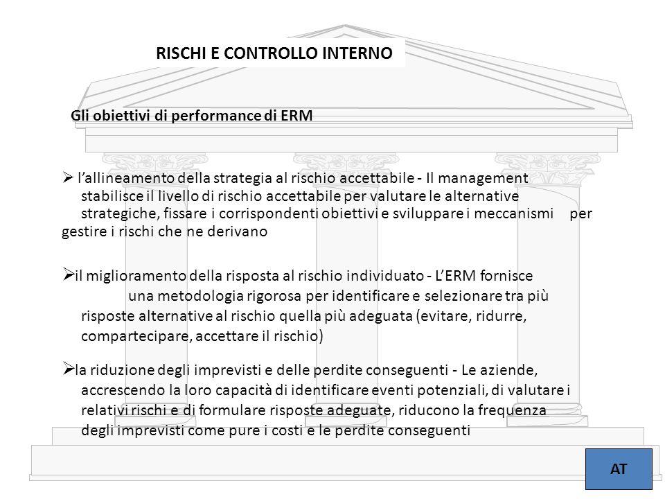 9 RISCHI E CONTROLLO INTERNO AT  l'allineamento della strategia al rischio accettabile - Il management stabilisce il livello di rischio accettabile p