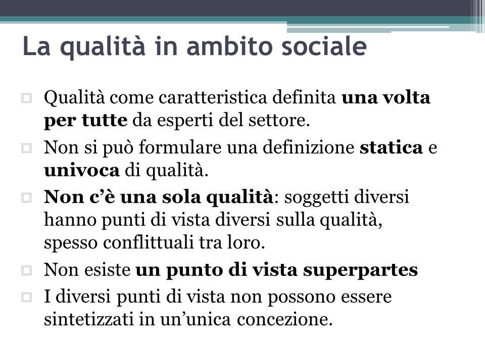 La qualità in ambito sociale  Qualità come caratteristica definita una volta per tutte da esperti del settore.  Non si può formulare una definizione