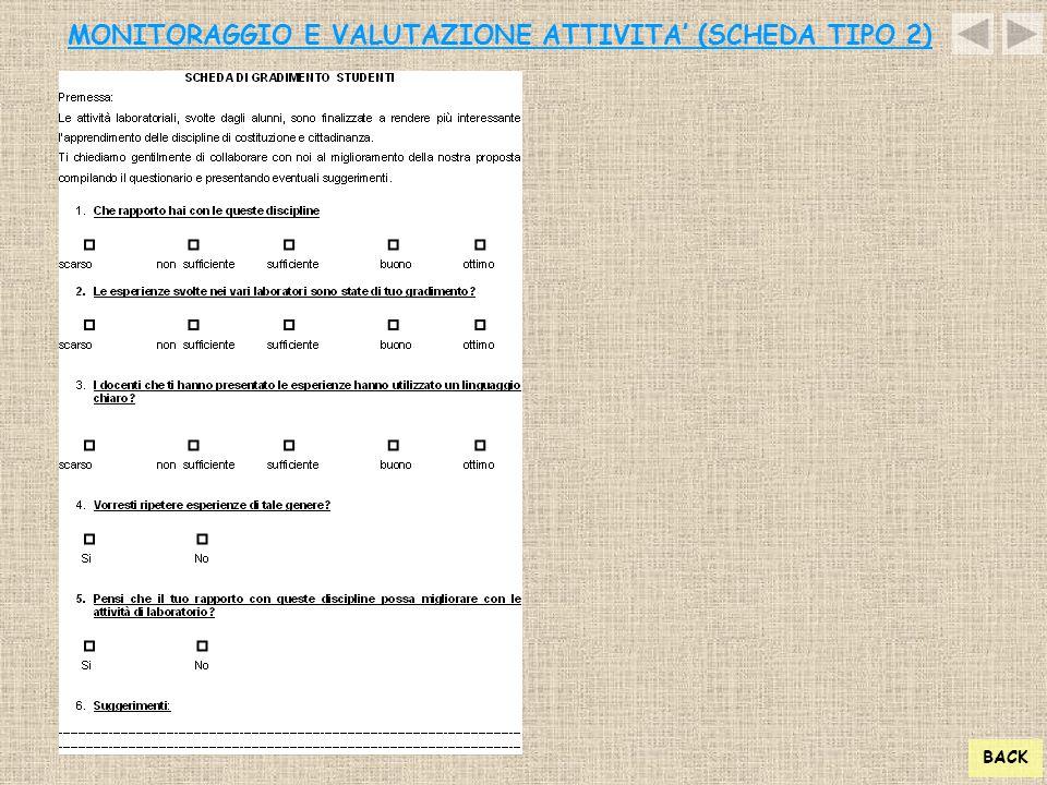 MONITORAGGIO E VALUTAZIONE ATTIVITA' (SCHEDA TIPO 2) BACK