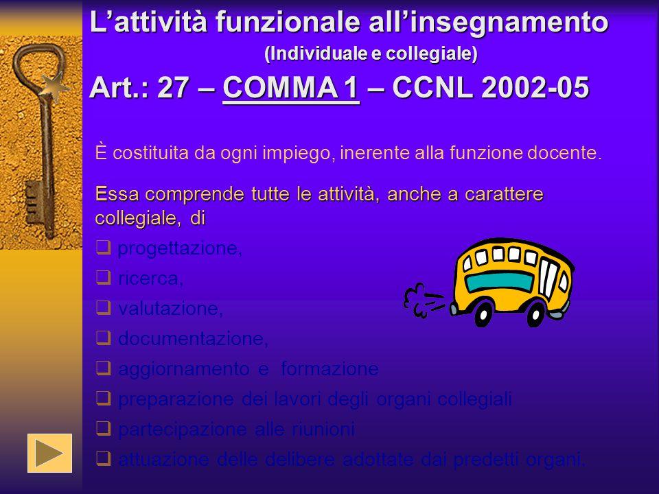 L'attività funzionale all'insegnamento (Individuale e collegiale) Art.: 27 – COMMA 1 – CCNL 2002-05 È costituita da ogni impiego, inerente alla funzione docente.