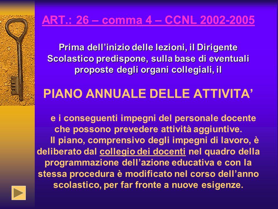 Prima dell'inizio delle lezioni, il Dirigente Scolastico predispone, sulla base di eventuali proposte degli organi collegiali, il ART.: 26 – comma 4 –