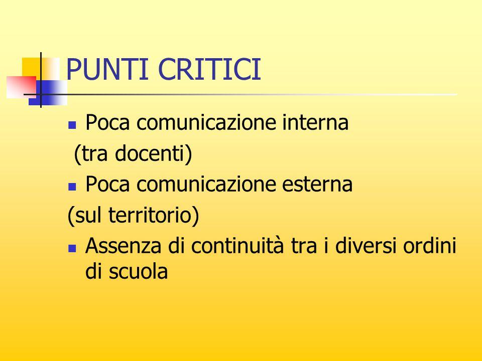 PUNTI CRITICI Poca comunicazione interna (tra docenti) Poca comunicazione esterna (sul territorio) Assenza di continuità tra i diversi ordini di scuola