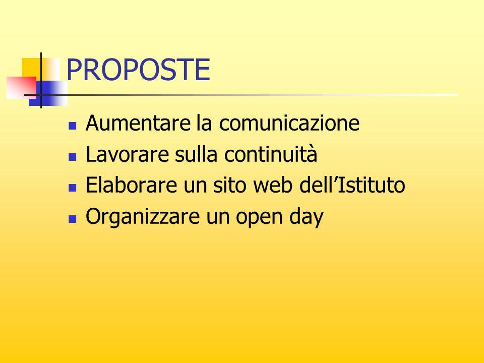 PROPOSTE Aumentare la comunicazione Lavorare sulla continuità Elaborare un sito web dell'Istituto Organizzare un open day
