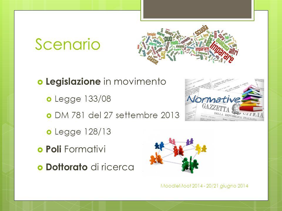 Scenario  Legislazione in movimento  Legge 133/08  DM 781 del 27 settembre 2013  Legge 128/13  Poli Formativi  Dottorato di ricerca MoodleMoot 2
