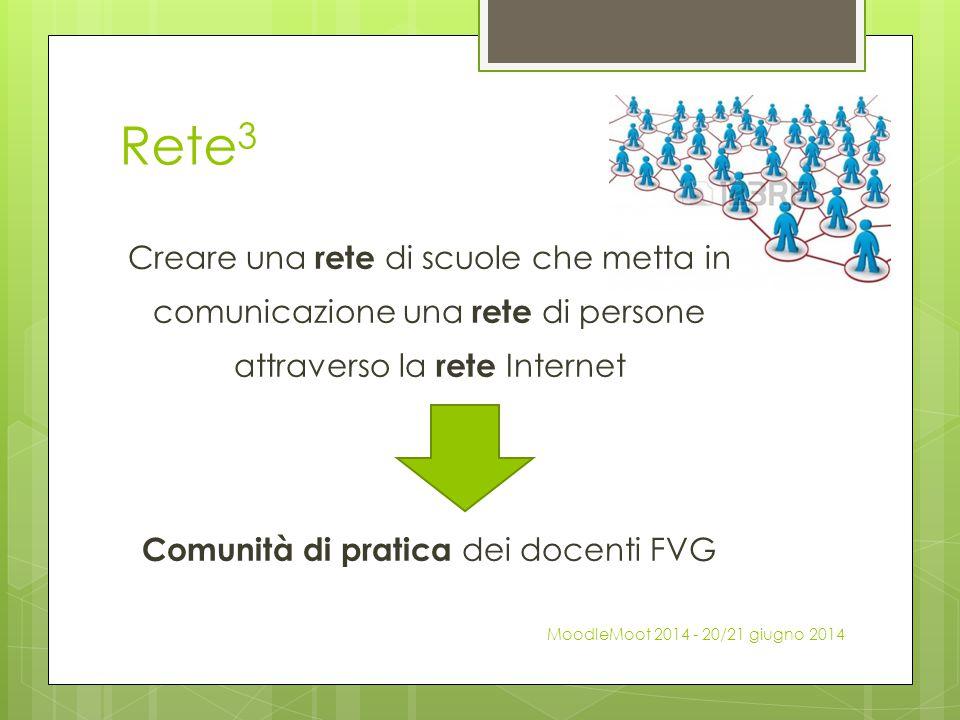 Rete 3 Creare una rete di scuole che metta in comunicazione una rete di persone attraverso la rete Internet Comunità di pratica dei docenti FVG Moodle