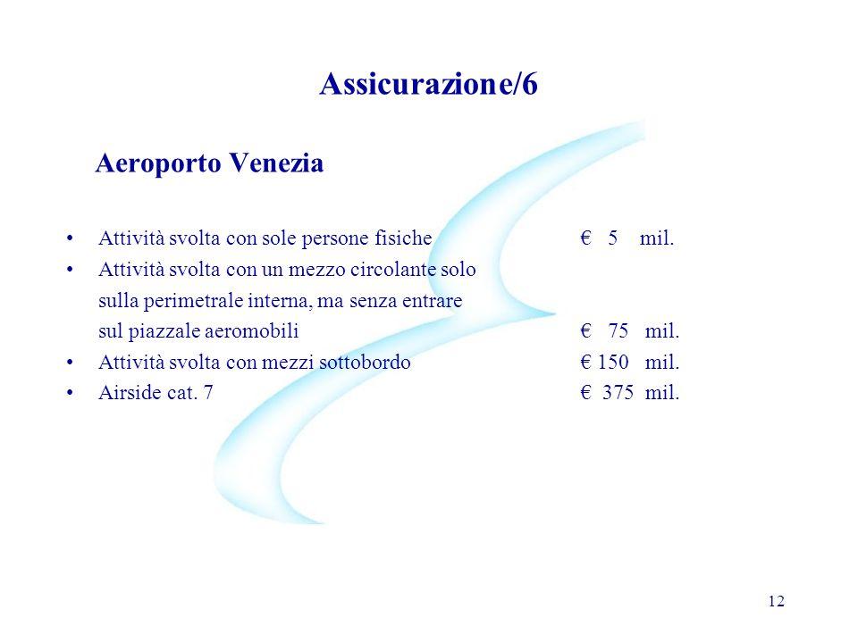 Assicurazione/6 Aeroporto Venezia Attività svolta con sole persone fisiche € 5 mil. Attività svolta con un mezzo circolante solo sulla perimetrale int