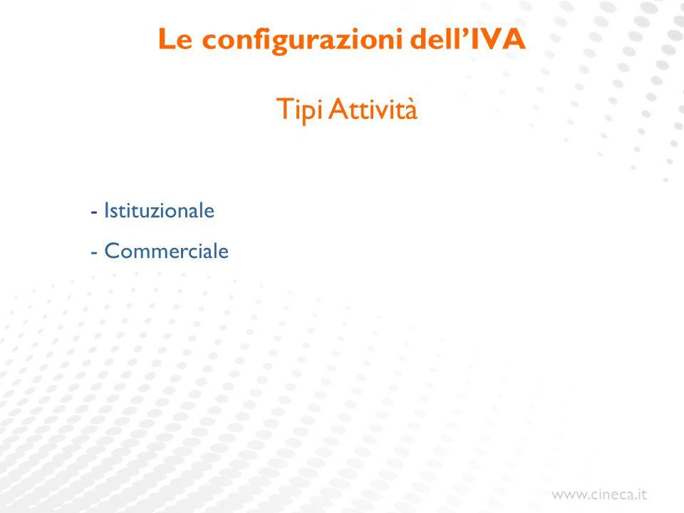 www.cineca.it Le configurazioni dell'IVA Tipi Attività - Istituzionale - Commerciale
