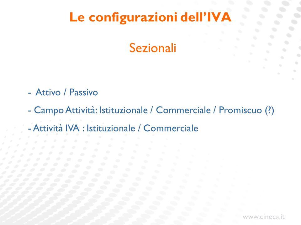www.cineca.it Le configurazioni dell'IVA Sezionali - Attivo / Passivo - Campo Attività: Istituzionale / Commerciale / Promiscuo (?) - Attività IVA : I