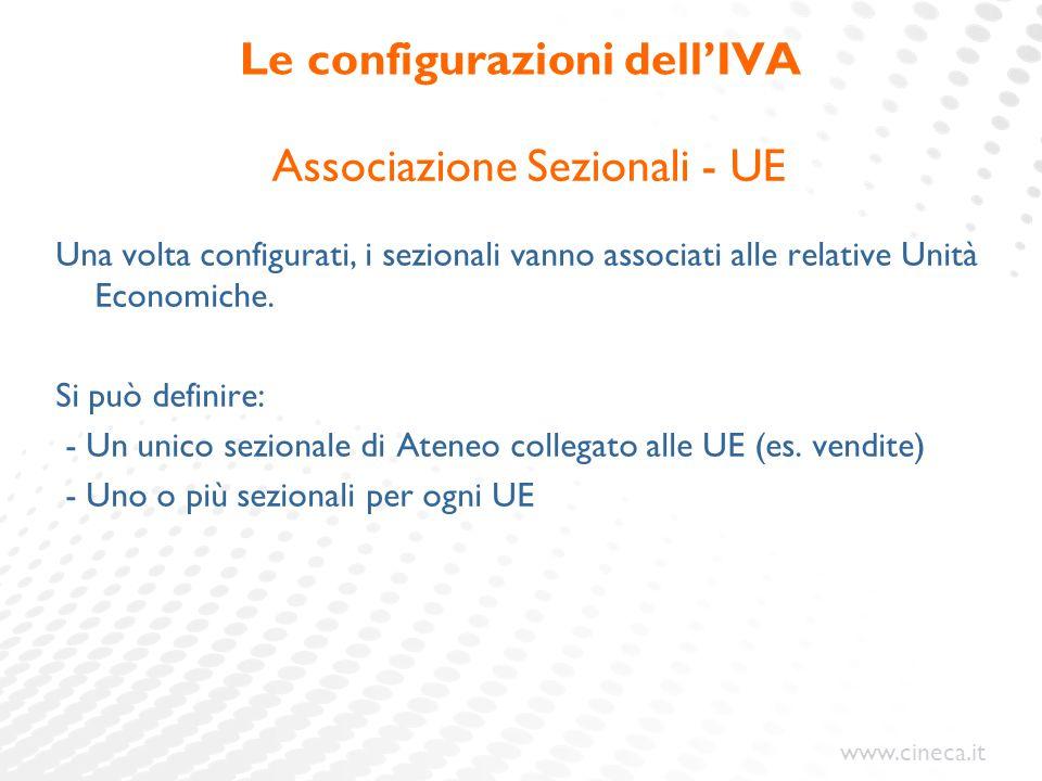 www.cineca.it Le configurazioni dell'IVA Una volta configurati, i sezionali vanno associati alle relative Unità Economiche. Si può definire: - Un unic