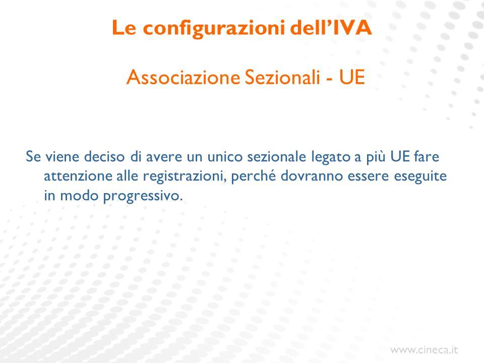 www.cineca.it Le configurazioni dell'IVA Se viene deciso di avere un unico sezionale legato a più UE fare attenzione alle registrazioni, perché dovran