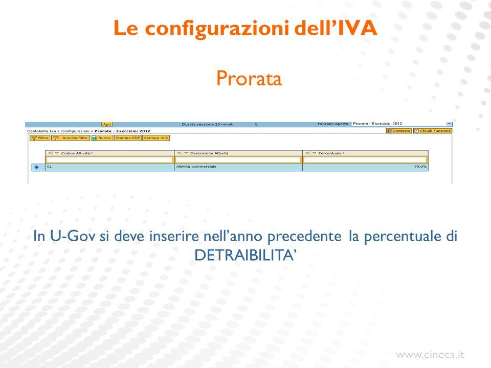 www.cineca.it Le configurazioni dell'IVA Prorata In U-Gov si deve inserire nell'anno precedente la percentuale di DETRAIBILITA'
