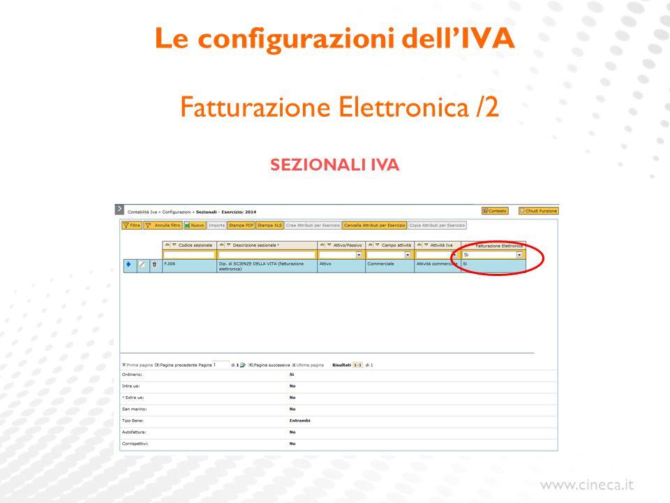 www.cineca.it Le configurazioni dell'IVA Fatturazione Elettronica /2 SEZIONALI IVA