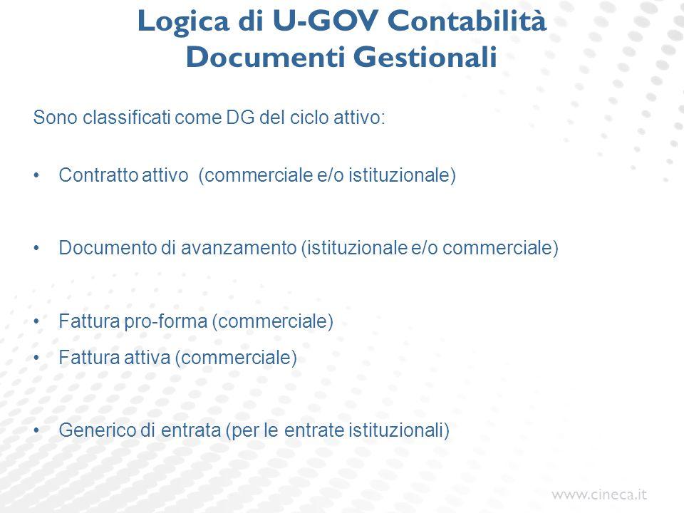 www.cineca.it Sono classificati come DG del ciclo attivo: Contratto attivo (commerciale e/o istituzionale) Documento di avanzamento (istituzionale e/o