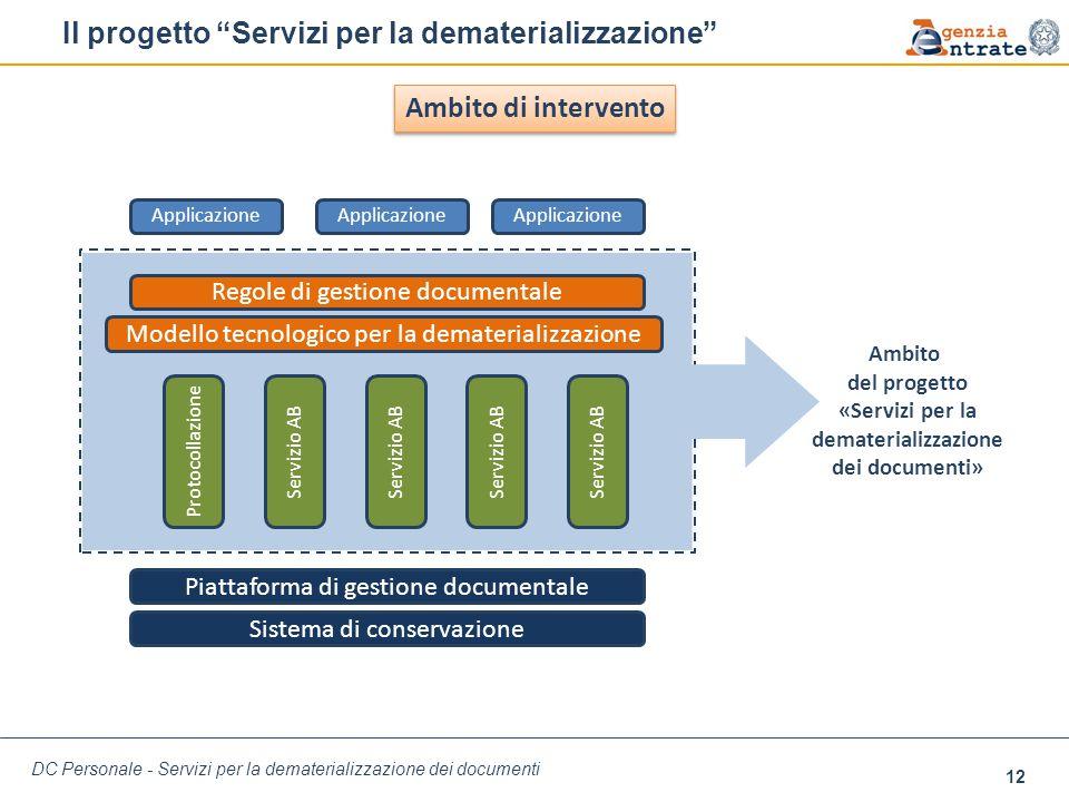 """Il progetto """"Servizi per la dematerializzazione"""" Applicazione Protocollazione Servizio AB Piattaforma di gestione documentale Sistema di conservazione"""