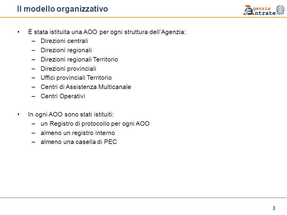Il modello organizzativo È stata istituita una AOO per ogni struttura dell'Agenzia: –Direzioni centrali –Direzioni regionali –Direzioni regionali Terr