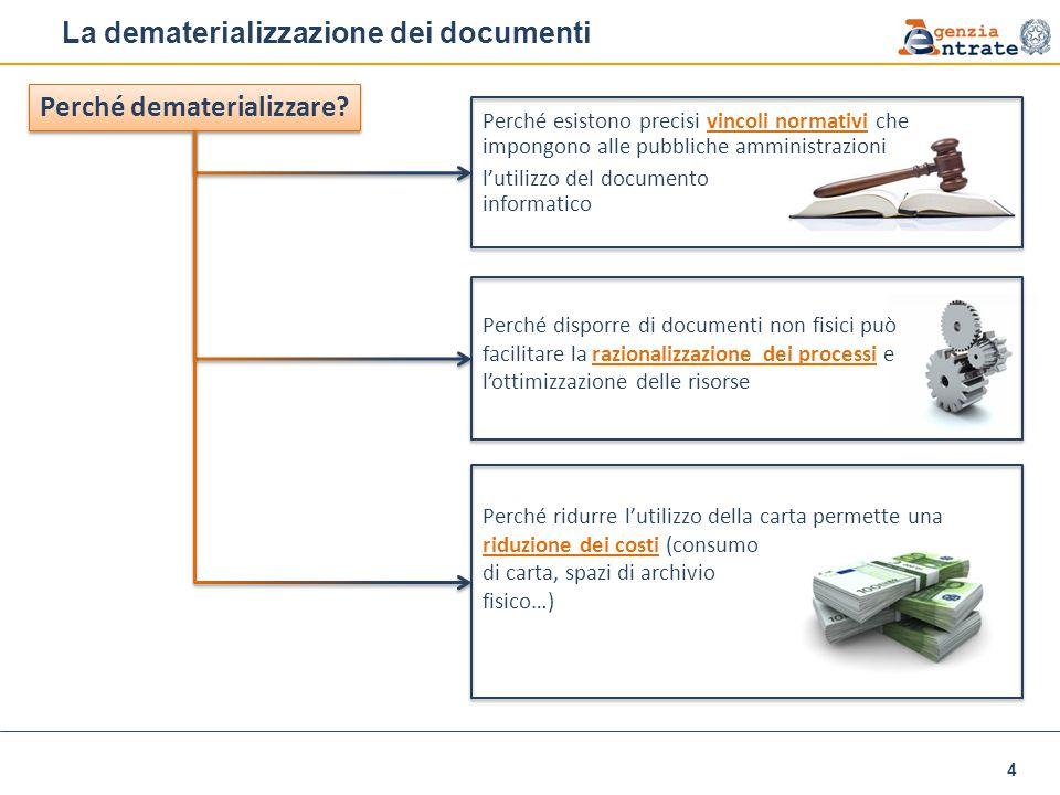La dematerializzazione dei documenti Perché esistono precisi vincoli normativi che impongono alle pubbliche amministrazioni l'utilizzo del documento i