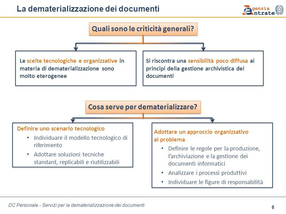 Adottare un approccio organizzativo al problema Definire le regole per la produzione, l'archiviazione e la gestione dei documenti informatici Analizza