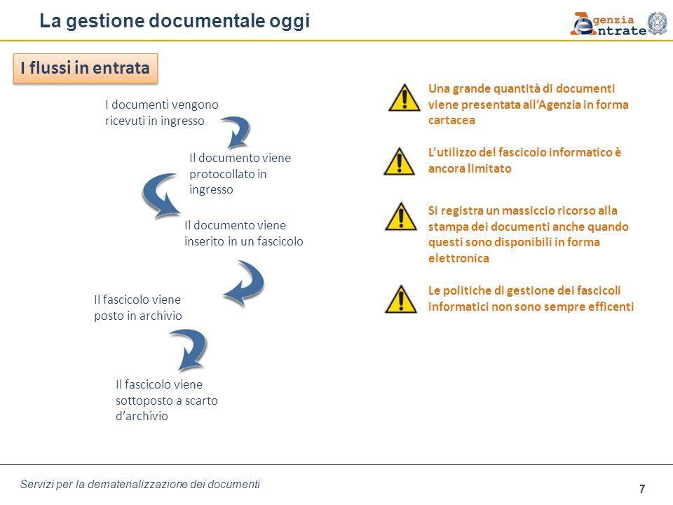 La gestione documentale oggi I documenti vengono ricevuti in ingresso Il documento viene protocollato in ingresso Una grande quantità di documenti vie