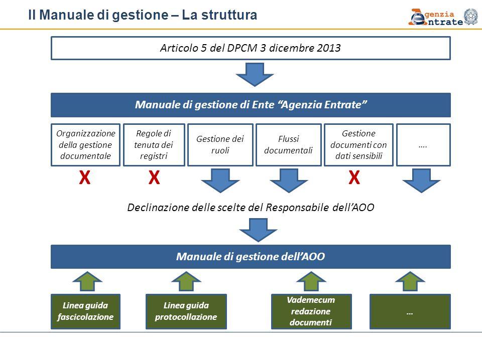 """Il Manuale di gestione – La struttura Articolo 5 del DPCM 3 dicembre 2013 Manuale di gestione di Ente """"Agenzia Entrate"""" Declinazione delle scelte del"""