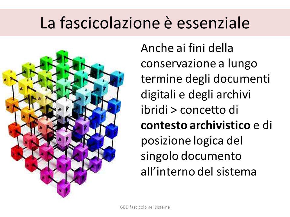 La fascicolazione è essenziale Anche ai fini della conservazione a lungo termine degli documenti digitali e degli archivi ibridi > concetto di contest