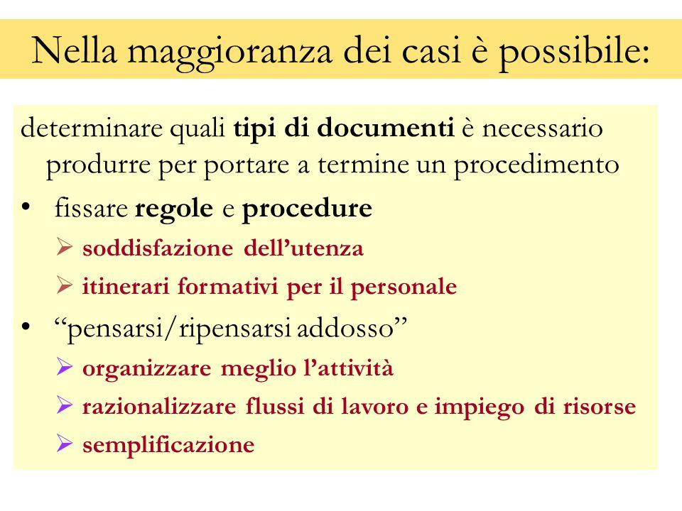 Nella maggioranza dei casi è possibile: determinare quali tipi di documenti è necessario produrre per portare a termine un procedimento fissare regole