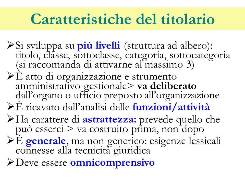 Caratteristiche del titolario  Si sviluppa su più livelli (struttura ad albero): titolo, classe, sottoclasse, categoria, sottocategoria (si raccomand