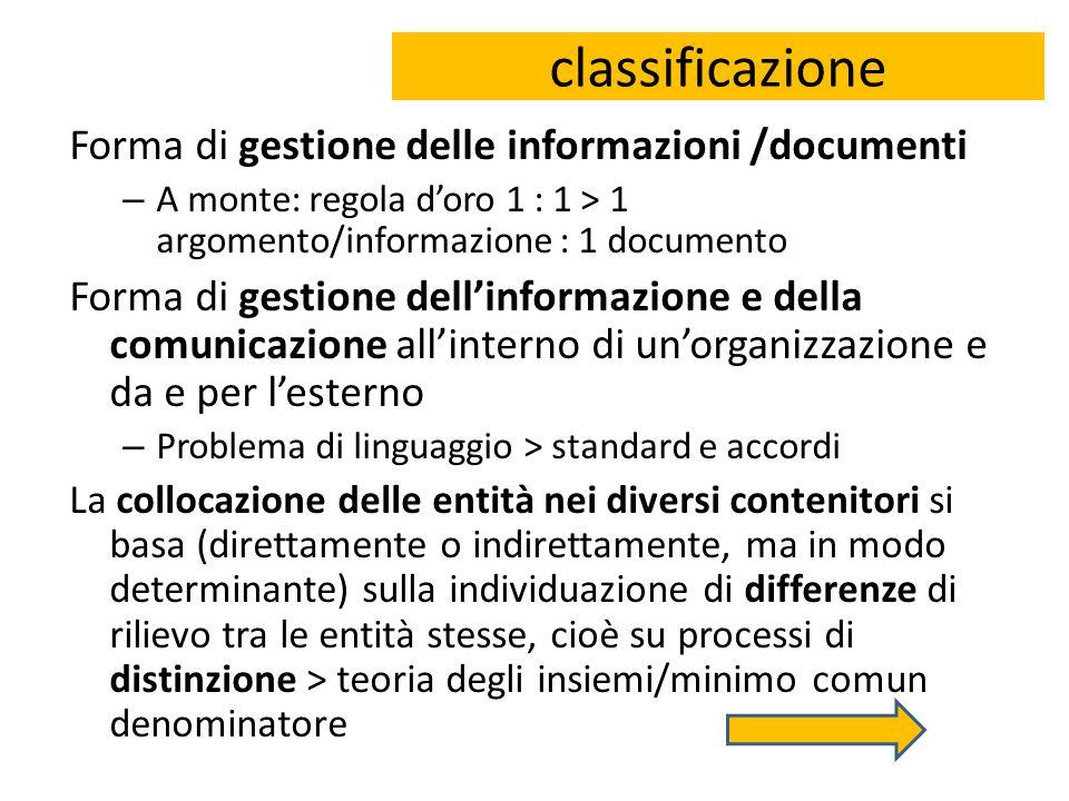 classificazione Forma di gestione delle informazioni /documenti – A monte: regola d'oro 1 : 1 > 1 argomento/informazione : 1 documento Forma di gestio