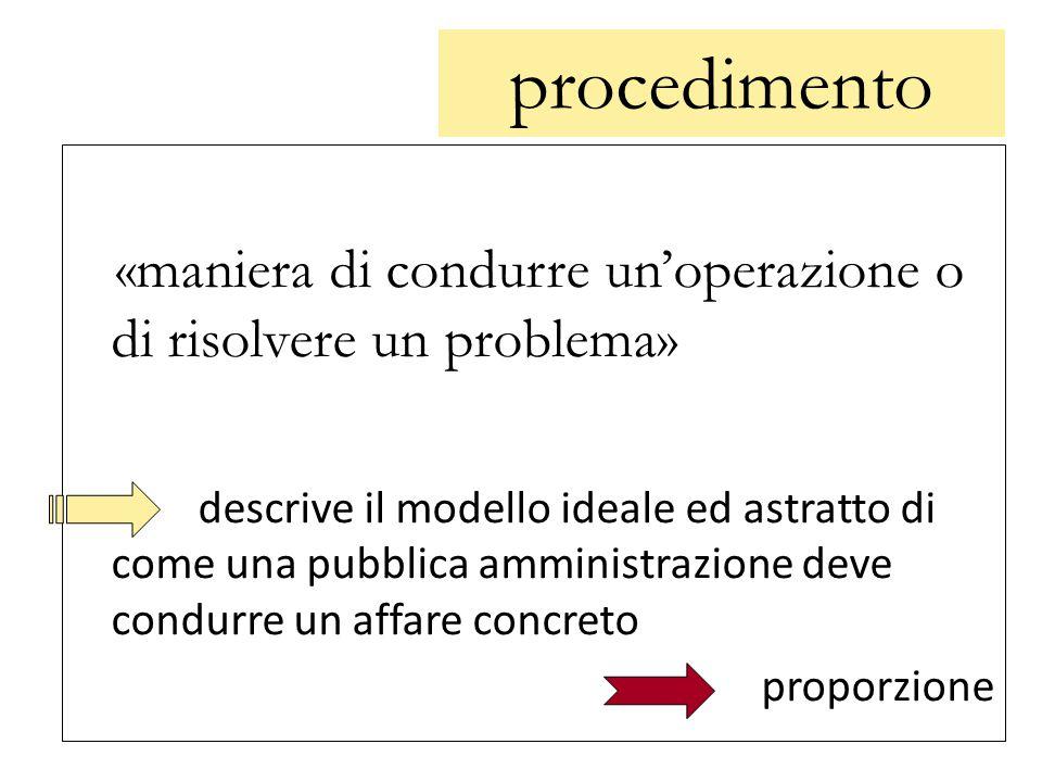 procedimento «maniera di condurre un'operazione o di risolvere un problema» descrive il modello ideale ed astratto di come una pubblica amministrazion
