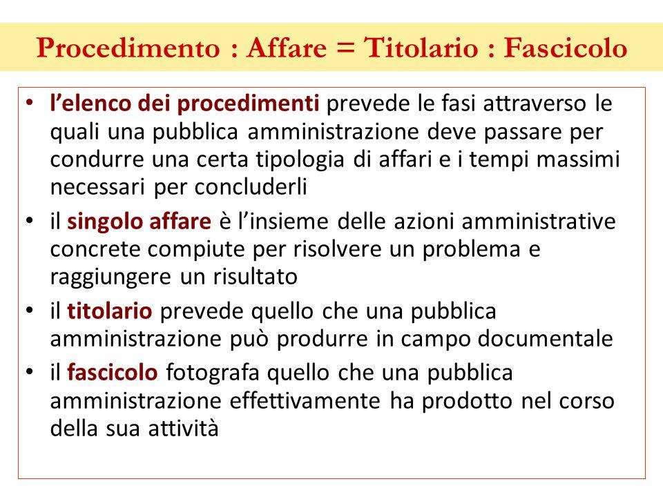 Procedimento : Affare = Titolario : Fascicolo l'elenco dei procedimenti prevede le fasi attraverso le quali una pubblica amministrazione deve passare