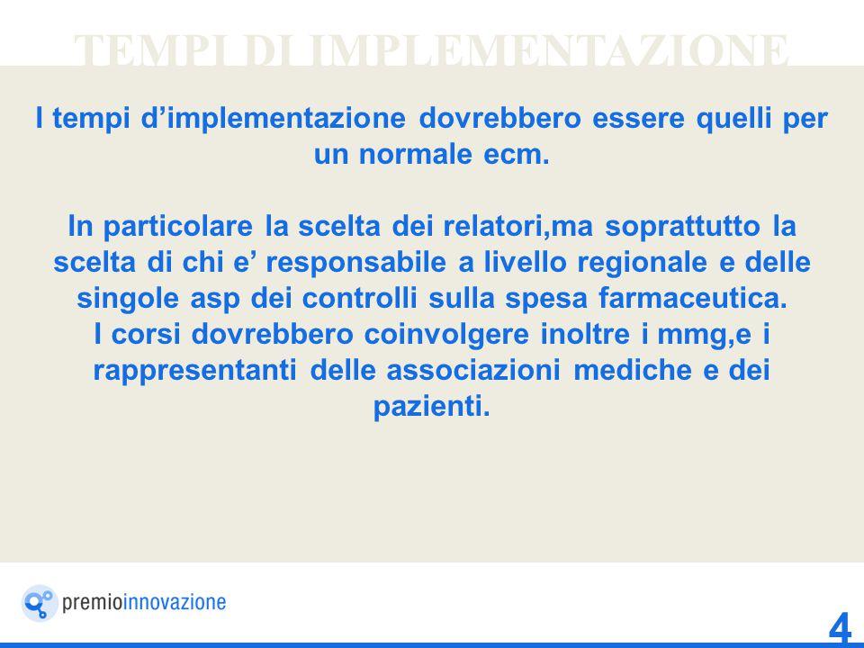TEMPI DI IMPLEMENTAZIONE 4 I tempi d'implementazione dovrebbero essere quelli per un normale ecm. In particolare la scelta dei relatori,ma soprattutto