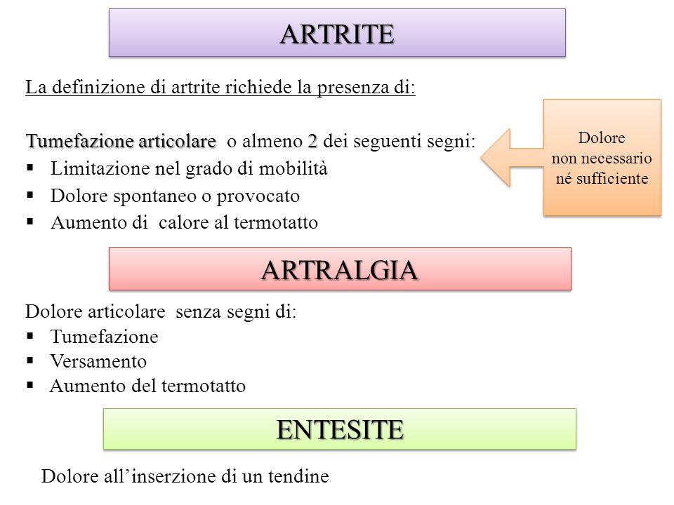 ARTRITEARTRITE La definizione di artrite richiede la presenza di: Tumefazione articolare 2 Tumefazione articolare o almeno 2 dei seguenti segni:  Lim