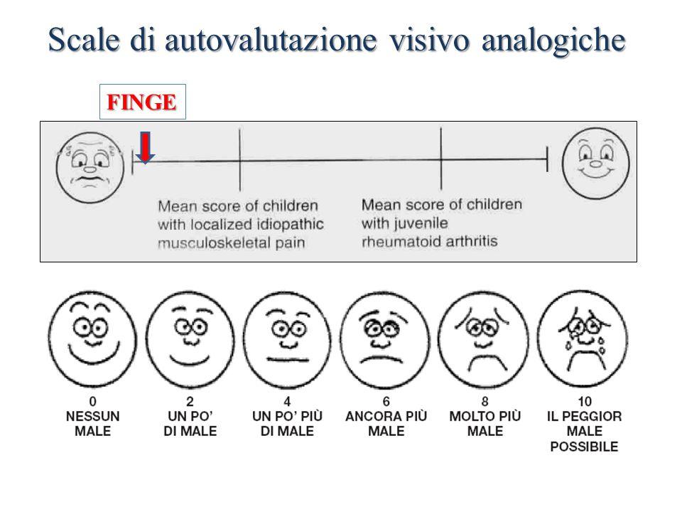 FINGE Scale di autovalutazione visivo analogiche