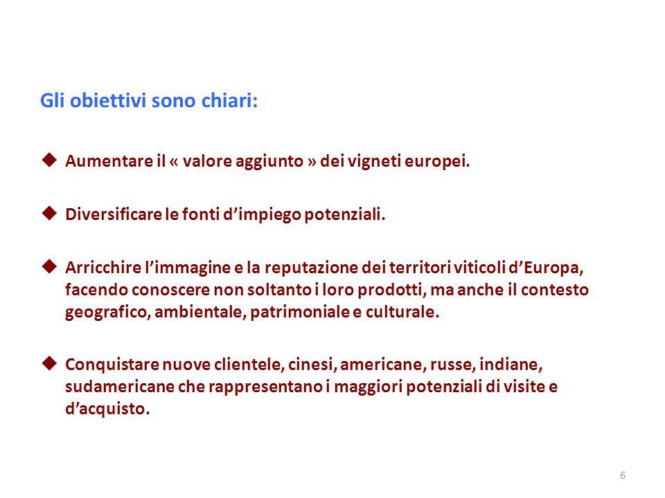 Gli obiettivi sono chiari:  Aumentare il « valore aggiunto » dei vigneti europei.  Diversificare le fonti d'impiego potenziali.  Arricchire l'immag