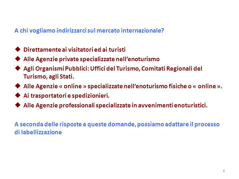 A chi vogliamo indirizzarci sul mercato internazionale?  Direttamente ai visitatori ed ai turisti  Alle Agenzie private specializzate nell'enoturism