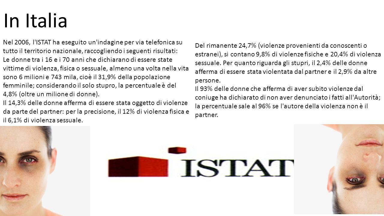 Nel 2006, l'ISTAT ha eseguito un'indagine per via telefonica su tutto il territorio nazionale, raccogliendo i seguenti risultati: Le donne tra i 16 e