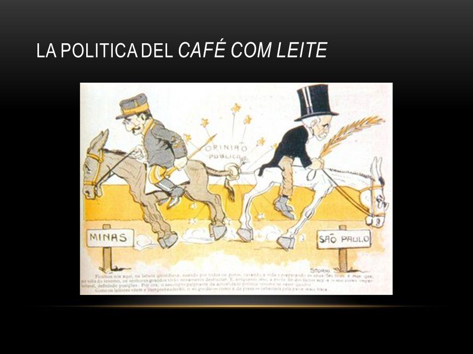 LA POLITICA DEL CAFÉ COM LEITE