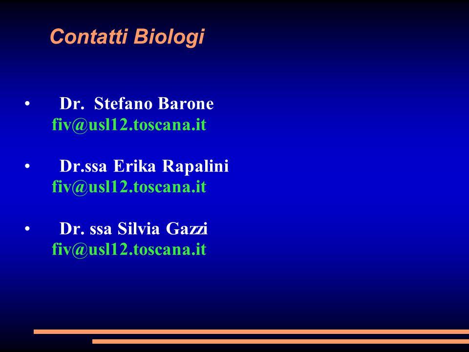 Contatti Biologi Dr. Stefano Barone fiv@usl12.toscana.it Dr.ssa Erika Rapalini fiv@usl12.toscana.it Dr. ssa Silvia Gazzi fiv@usl12.toscana.it