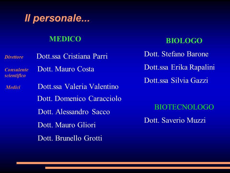 Il personale... MEDICO Direttore Dott.ssa Cristiana Parri Consulente Dott. Mauro Costa scientifico Medici Dott.ssa Valeria Valentino Dott. Domenico Ca