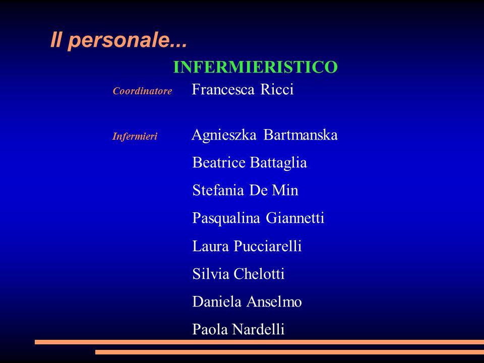 Il personale... INFERMIERISTICO Coordinatore Francesca Ricci Infermieri Agnieszka Bartmanska Beatrice Battaglia Stefania De Min Pasqualina Giannetti L