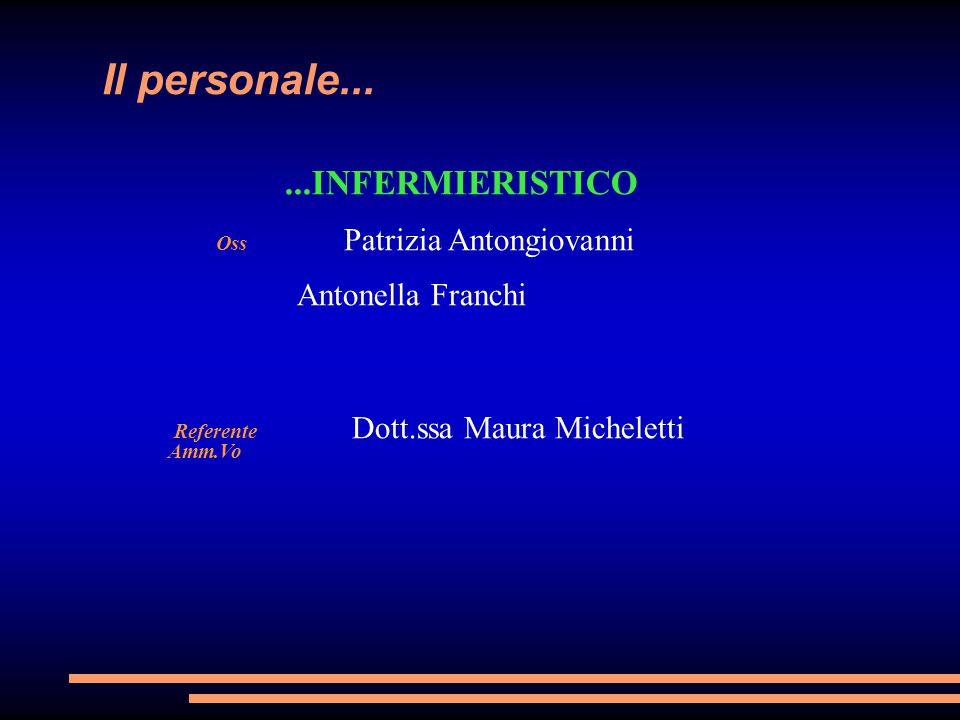 Il personale......INFERMIERISTICO Oss Patrizia Antongiovanni Antonella Franchi Referente Dott.ssa Maura Micheletti Amm.Vo