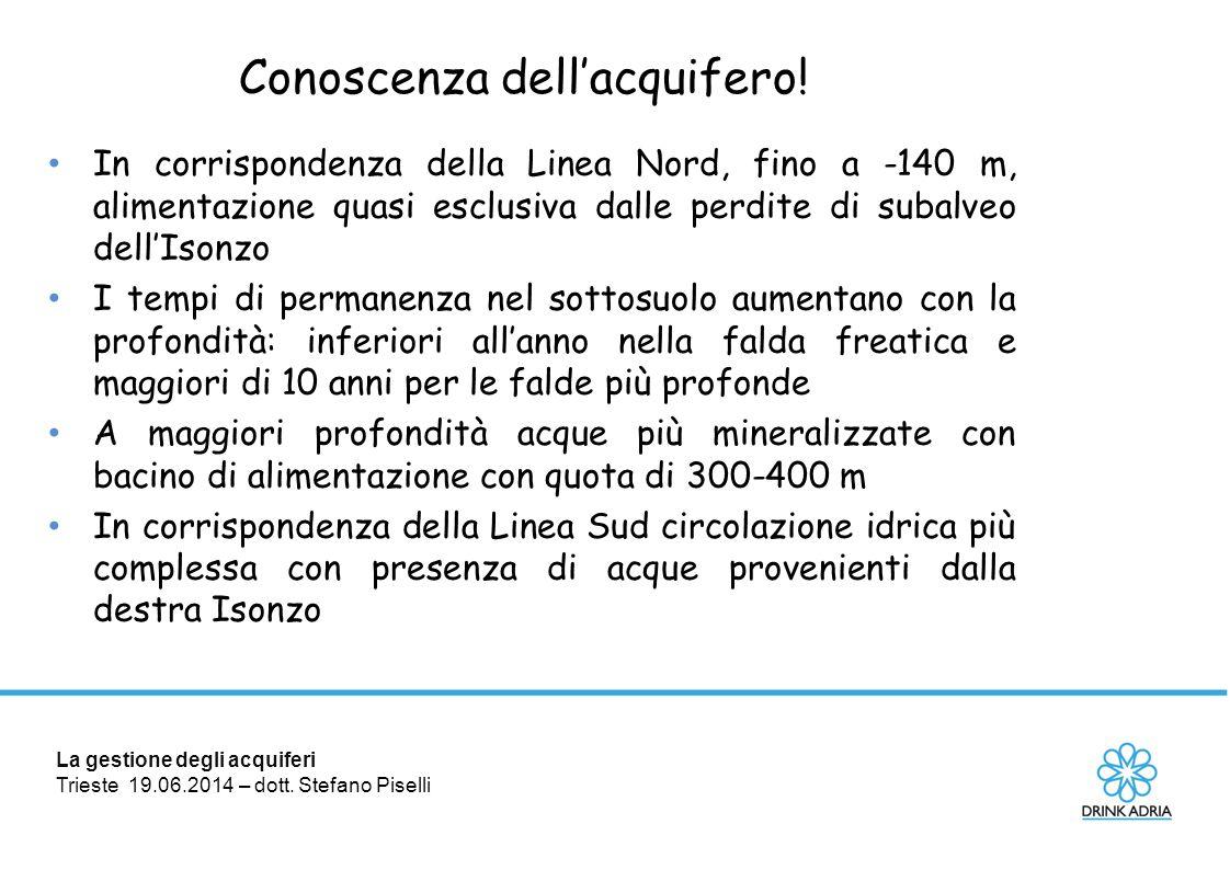 La gestione degli acquiferi Trieste 19.06.2014 – dott. Stefano Piselli Conoscenza dell'acquifero! In corrispondenza della Linea Nord, fino a -140 m, a