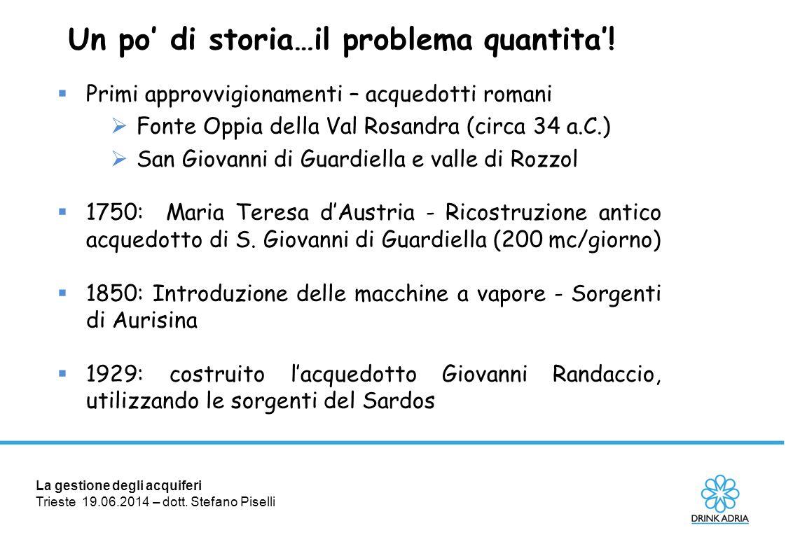 La gestione degli acquiferi Trieste 19.06.2014 – dott. Stefano Piselli Un po' di storia…il problema quantita'!  Primi approvvigionamenti – acquedotti