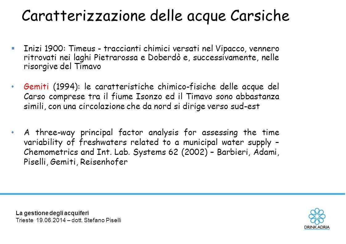 La gestione degli acquiferi Trieste 19.06.2014 – dott. Stefano Piselli Caratterizzazione delle acque Carsiche  Inizi 1900: Timeus - traccianti chimic