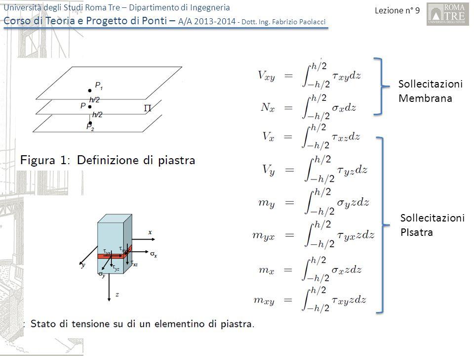 Lezione n° 9 Università degli Studi Roma Tre – Dipartimento di Ingegneria Corso di Teoria e Progetto di Ponti – A/A 2013-2014 - Dott.