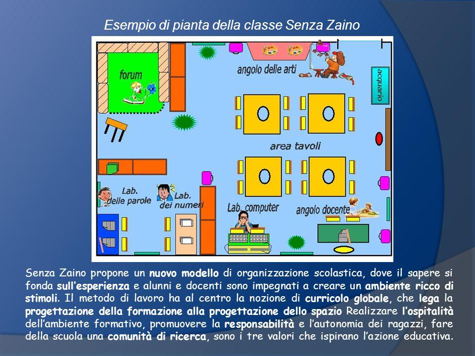 Nel progetto Senza Zaino l'aula entra a far parte a pieno titolo dell'organizzazione.